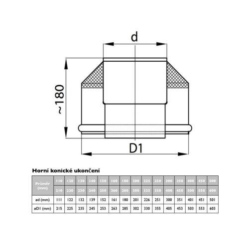 Nerezové horní kónické ukončení, pro systémy s izolací 50 mm