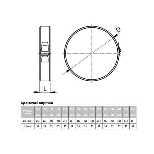 Nerezová spojovací objímka, pro systémy s izolací 50 mm