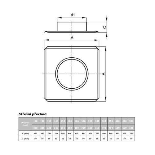 Nerezový střešní přechod, pro systémy s izolací 50 mm