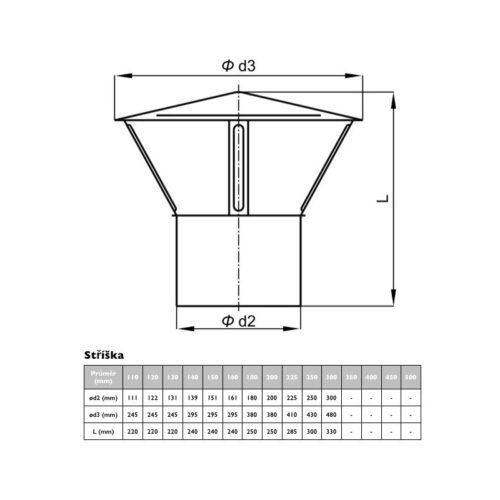 Nerezová stříška, pro systémy s izolací 50 mm