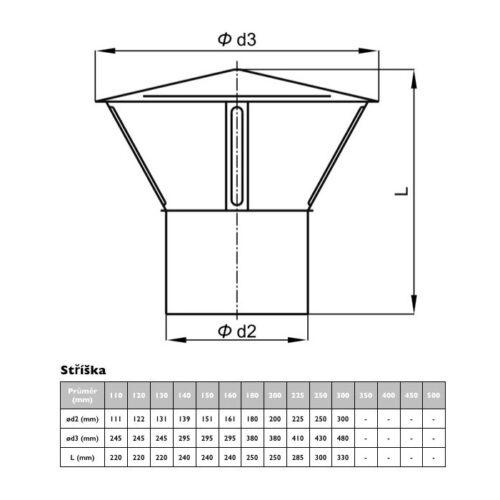 Komínové nerezová stříška, DN 130 mm, pro systémy s izolací 30 mm